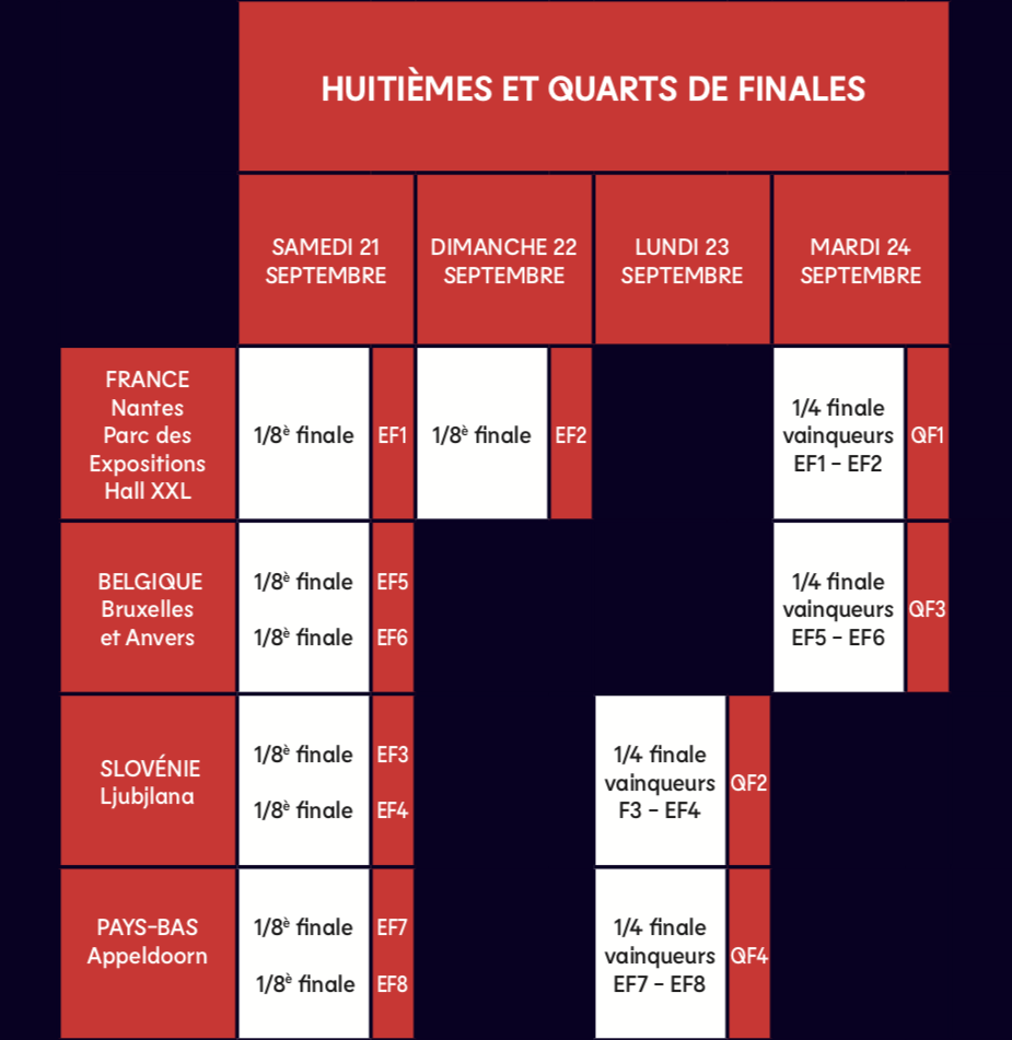 Calendrier France Euro.Ffvolley