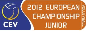 (Miniature) QUALIFICATION - CHAMPIONNAT D'EUROPE JUNIORS